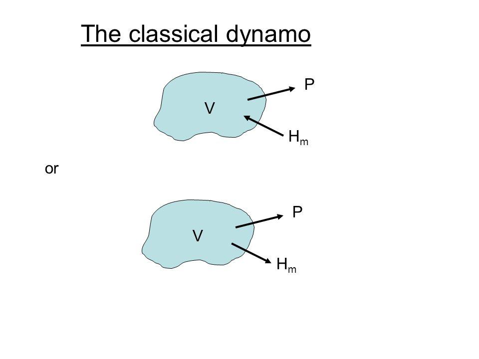 V P HmHm or V P HmHm The classical dynamo
