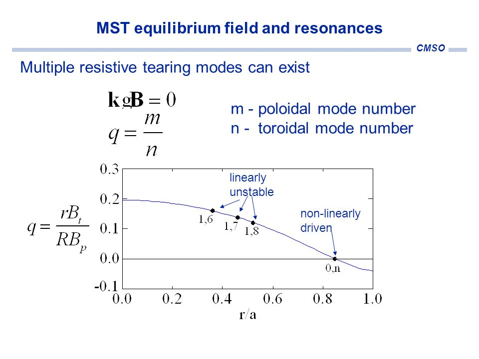 CMSO MST equilibrium field and resonances m - poloidal mode number n - toroidal mode number Multiple resistive tearing modes can exist non-linearly dr