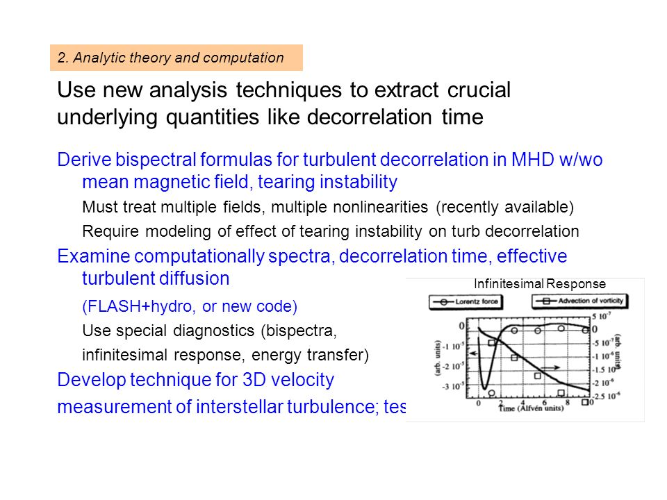 Use new analysis techniques to extract crucial underlying quantities like decorrelation time Derive bispectral formulas for turbulent decorrelation in