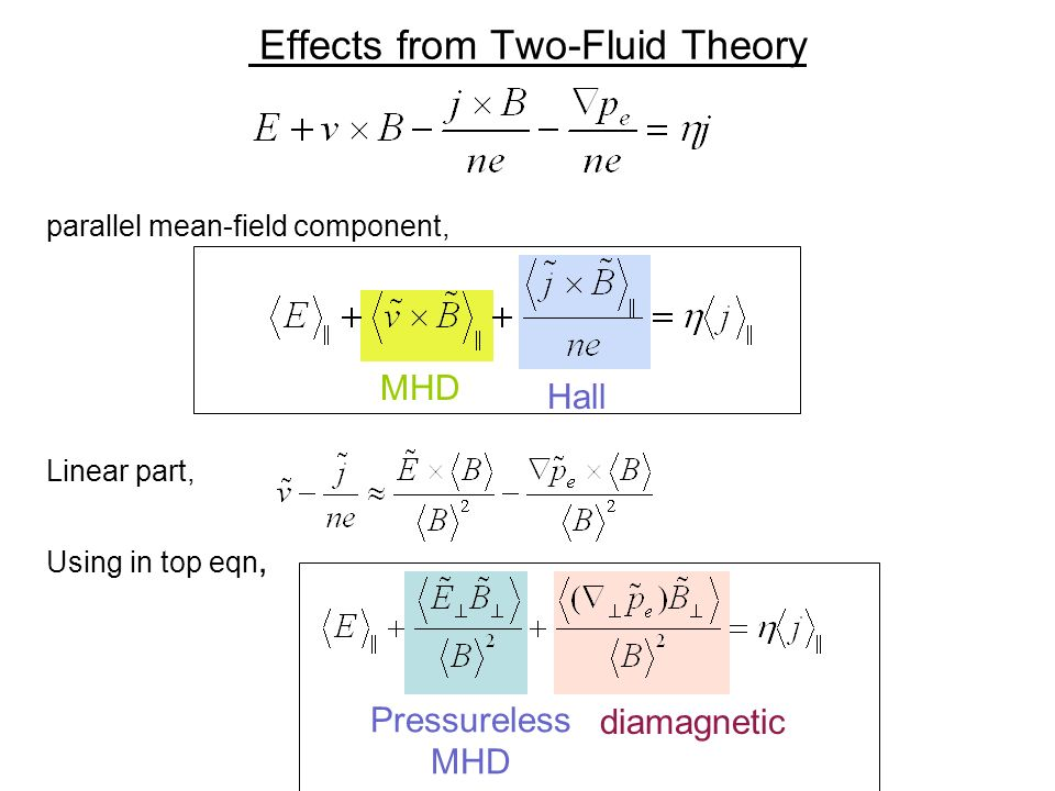Effects from Two-Fluid Theory parallel mean-field component, Linear part, Using in top eqn, MHD Hall Pressureless MHD diamagnetic