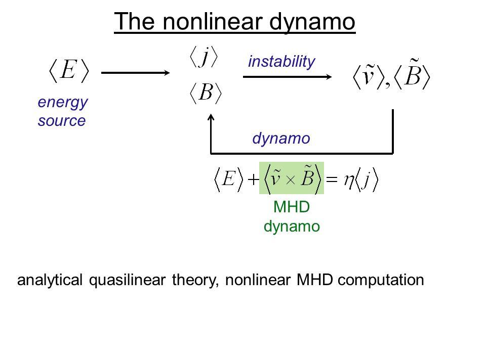 The nonlinear dynamo energy source instability dynamo MHD dynamo analytical quasilinear theory, nonlinear MHD computation