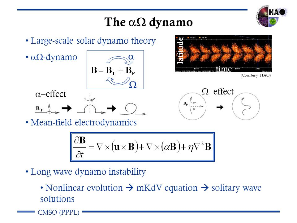 Large-scale solar dynamo theory -dynamo Mean-field electrodynamics Long wave dynamo instability Nonlinear evolution mKdV equation solitary wave solutions The dynamo time latitude (Courtesy HAO) CMSO (PPPL) effect