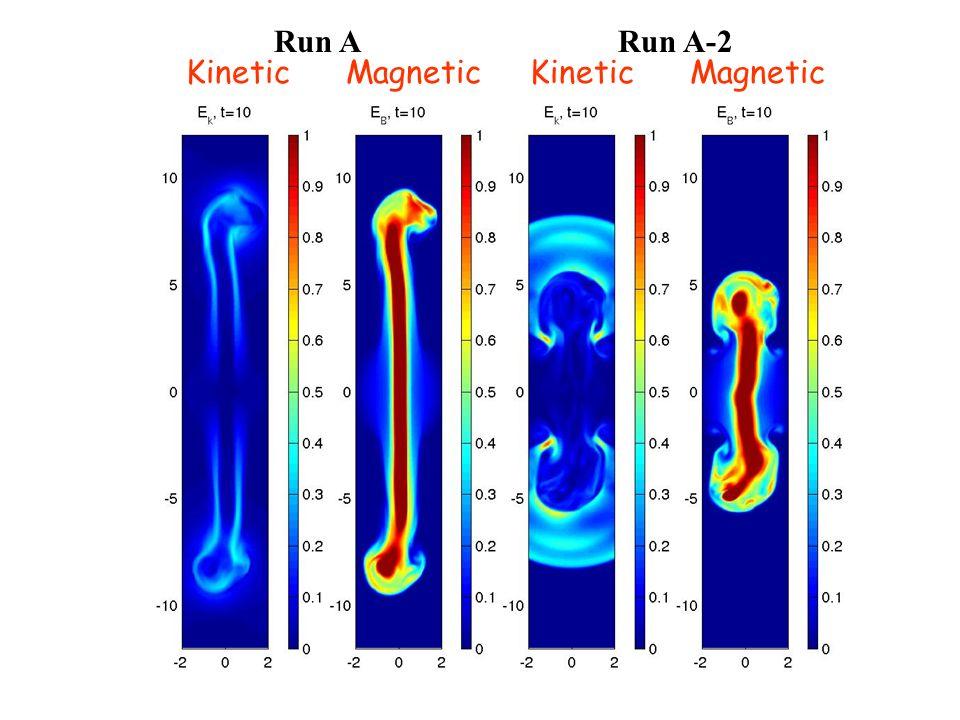 Run ARun A-2 Kinetic Magnetic