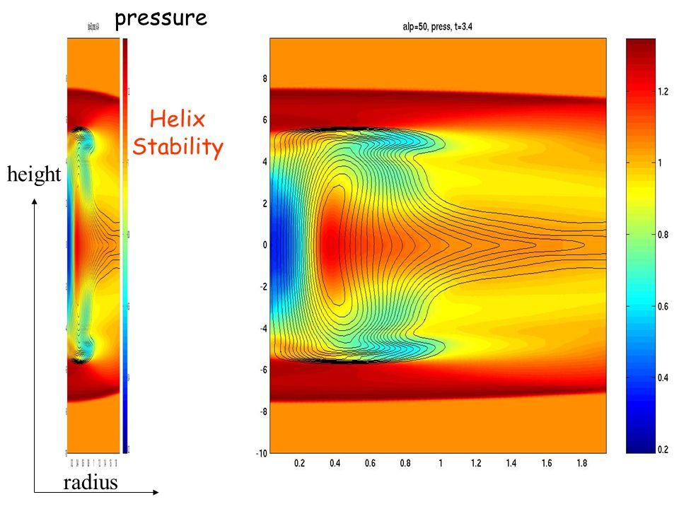 pressure height Helix Stability radius