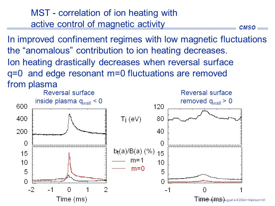 CMSO CMSO Meeting August 4-6 2004 Madison WI MST - correlation of ion heating with active control of magnetic activity In improved confinement regimes