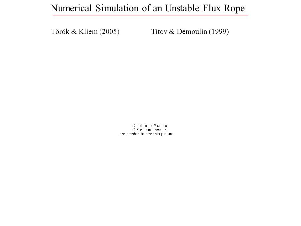 Numerical Simulation of an Unstable Flux Rope Titov & Démoulin (1999)Török & Kliem (2005)