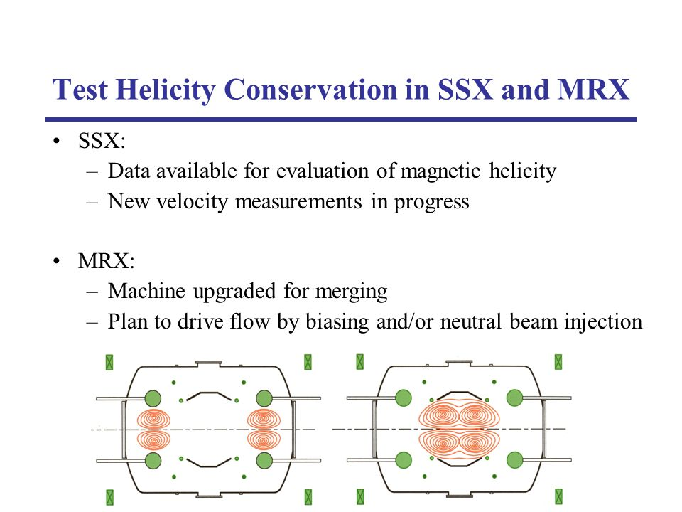 Test Helicity Conservation in SSX and MRX SSX: –Data available for evaluation of magnetic helicity –New velocity measurements in progress MRX: –Machine upgraded for merging –Plan to drive flow by biasing and/or neutral beam injection