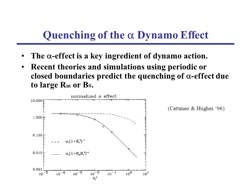 Quenching of the Dynamo Effect The -effect is a key ingredient of dynamo action.
