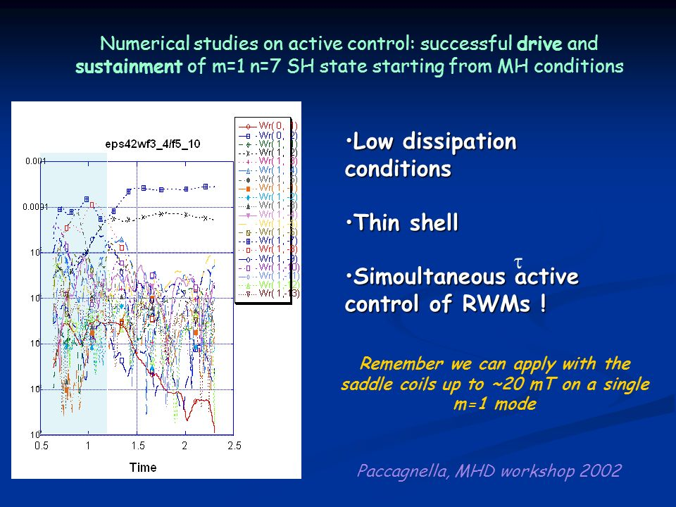 Remember we can apply with the saddle coils up to ~20 mT on a single m=1 mode Numerical studies on active control: successful drive and sustainment of m=1 n=7 SH state starting from MH conditions Low dissipation conditionsLow dissipation conditions Thin shellThin shell Simoultaneous active control of RWMs !Simoultaneous active control of RWMs .