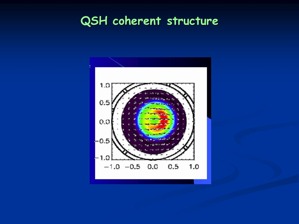 QSH coherent structure