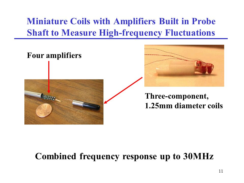 11 Miniature Coils with Amplifiers Built in Probe Shaft to Measure High-frequency Fluctuations Four amplifiers Three-component, 1.25mm diameter coils Combined frequency response up to 30MHz