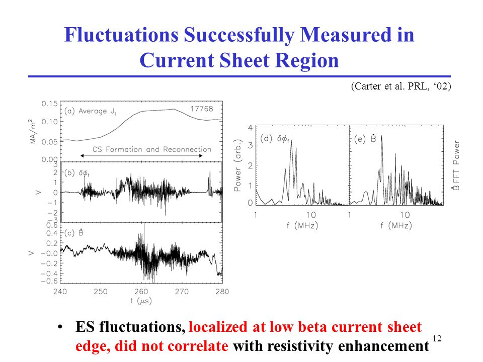 12 Fluctuations Successfully Measured in Current Sheet Region (Carter et al.