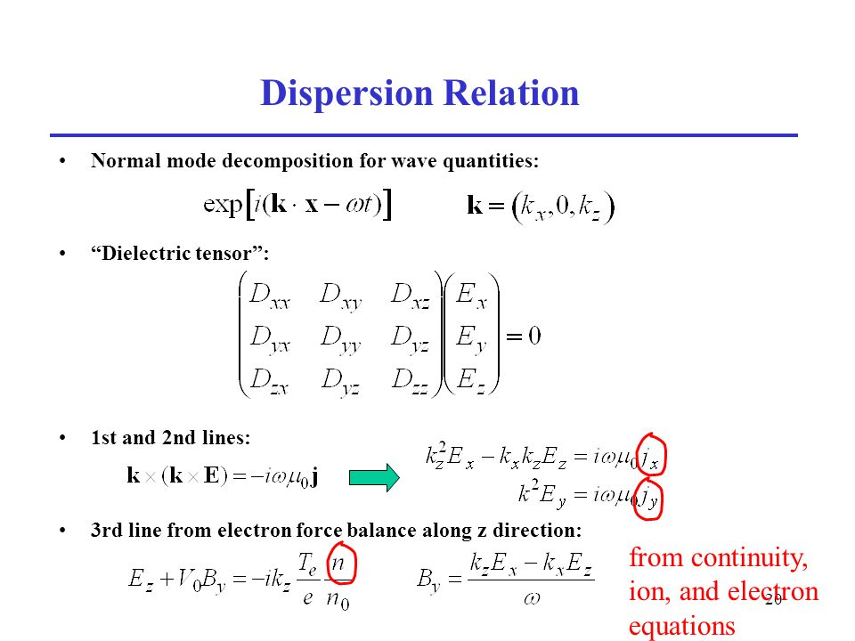 20 Dispersion Relation Normal mode decomposition for wave quantities: Dielectric tensor: 1st and 2nd lines: 3rd line from electron force balance along z direction: from continuity, ion, and electron equations