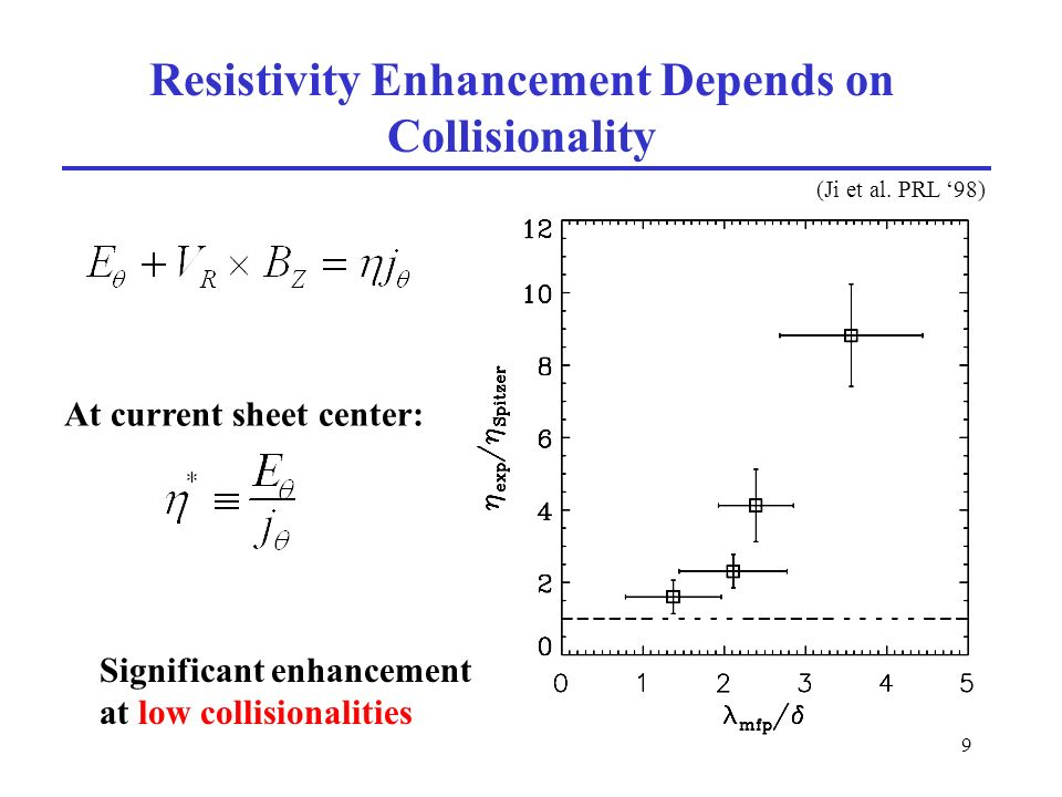 9 Resistivity Enhancement Depends on Collisionality Significant enhancement at low collisionalities (Ji et al.