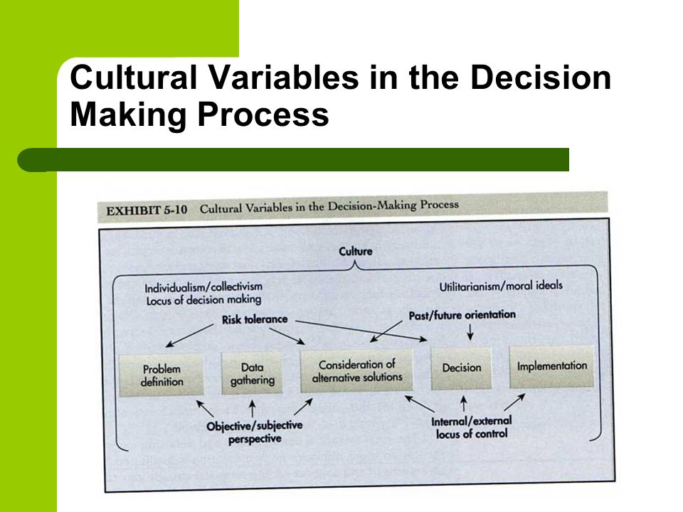 Cultural Variables in the Decision Making Process