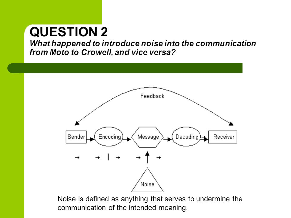 QUESTION 2 What happened to introduce noise into the communication from Moto to Crowell, and vice versa? Noise is defined as anything that serves to u