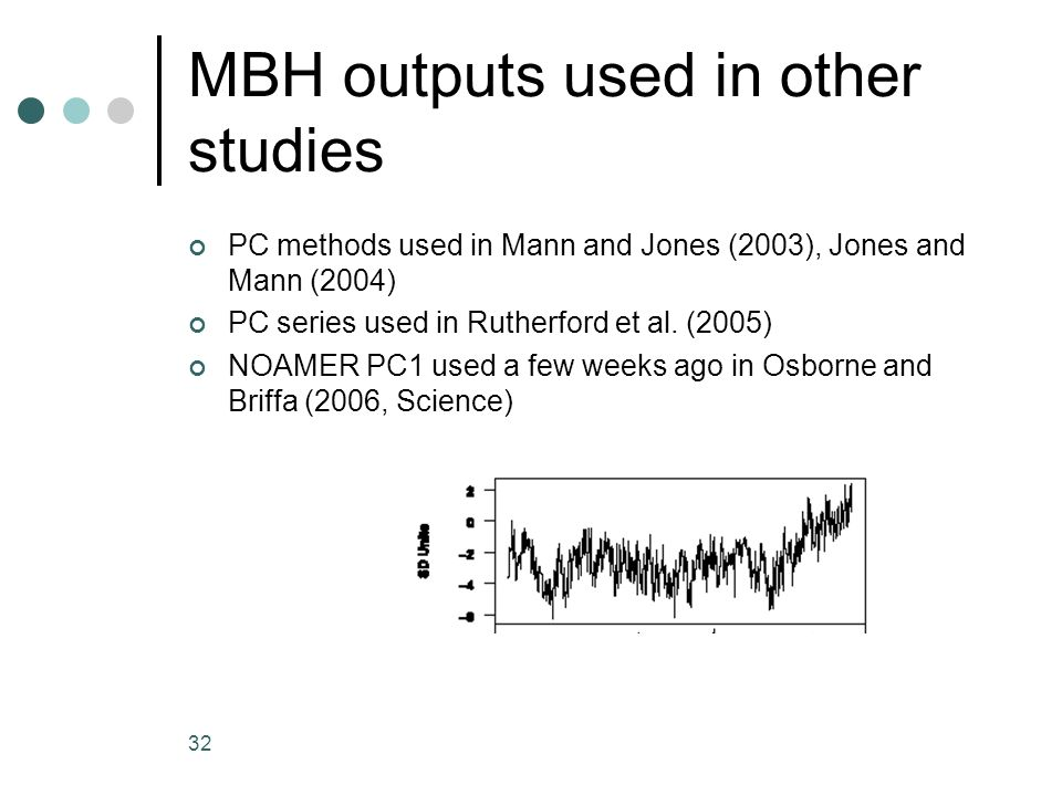 32 MBH outputs used in other studies PC methods used in Mann and Jones (2003), Jones and Mann (2004) PC series used in Rutherford et al. (2005) NOAMER