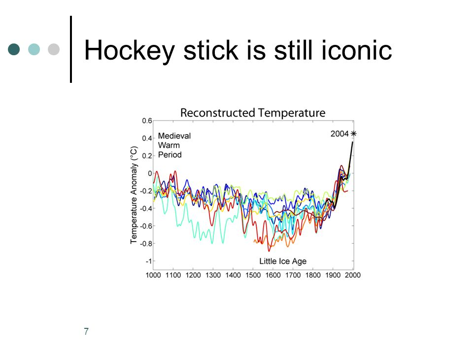 7 Hockey stick is still iconic
