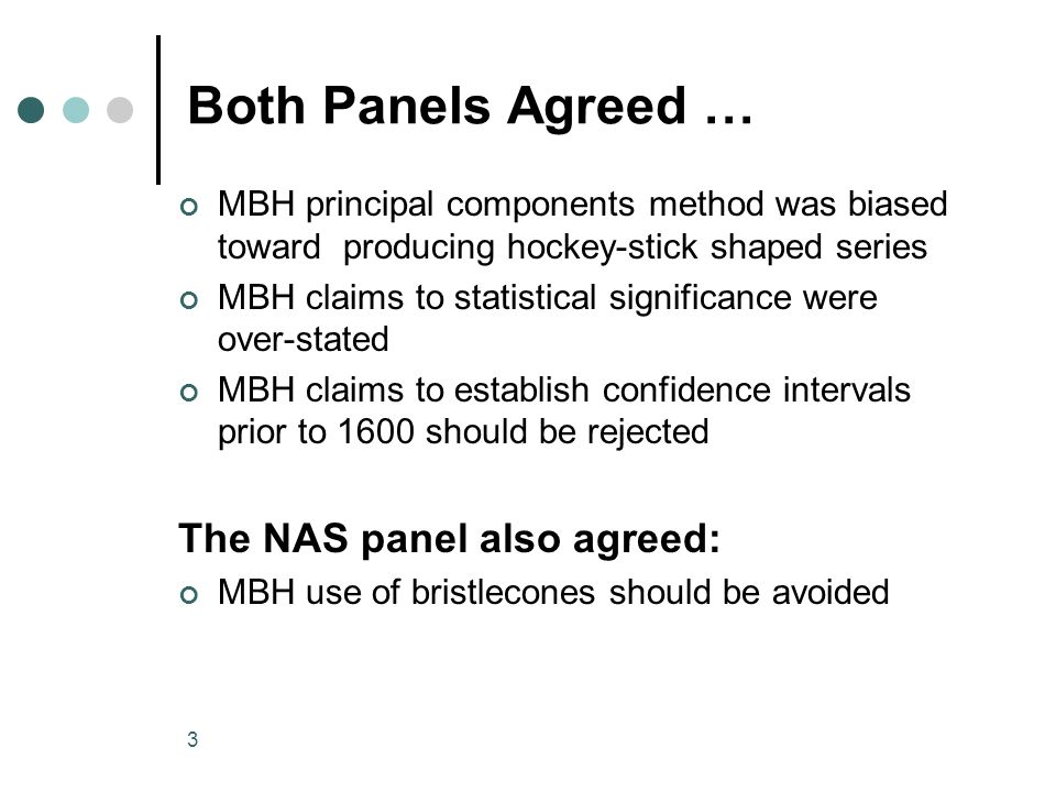3 Both Panels Agreed … MBH principal components method was biased toward producing hockey-stick shaped series MBH claims to statistical significance w