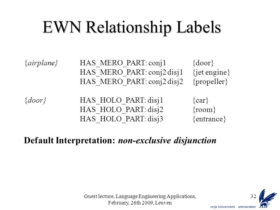 Guest lecture, Language Engineering Applications, February, 26th 2009, Leuven 32 EWN Relationship Labels {airplane}HAS_MERO_PART: conj1 {door} HAS_MERO_PART: conj2 disj1{jet engine} HAS_MERO_PART: conj2 disj2{propeller} {door}HAS_HOLO_PART: disj1 {car} HAS_HOLO_PART: disj2 {room} HAS_HOLO_PART: disj3 {entrance} Default Interpretation: non-exclusive disjunction