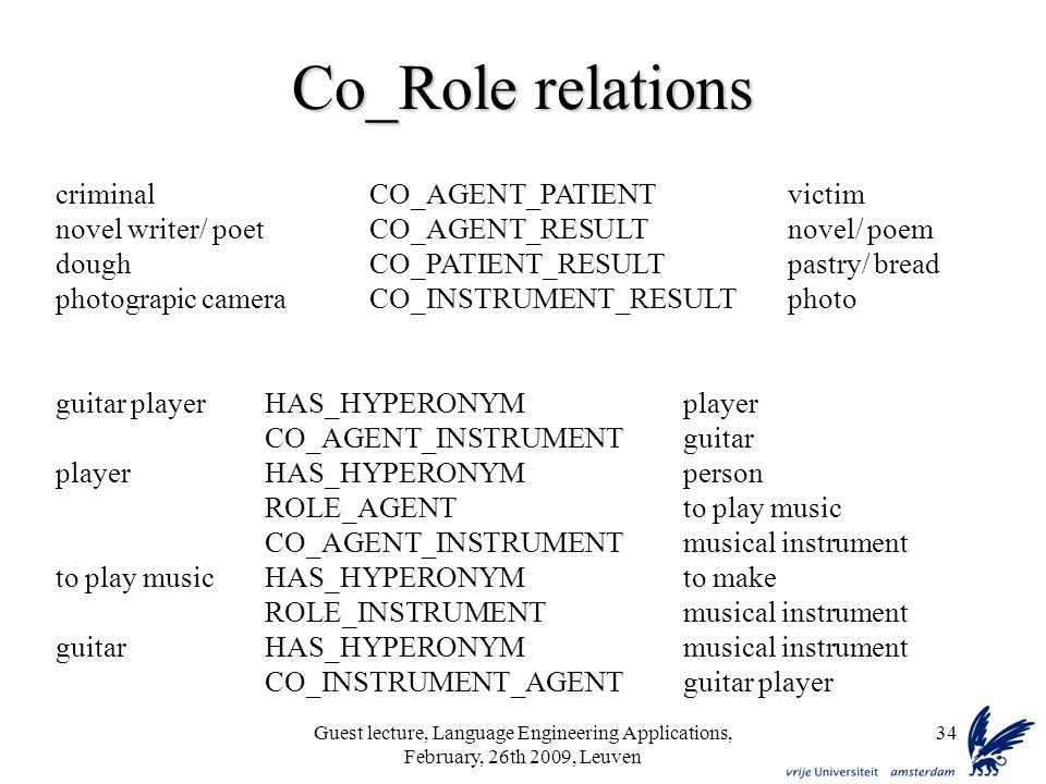 Guest lecture, Language Engineering Applications, February, 26th 2009, Leuven 34 Co_Role relations criminalCO_AGENT_PATIENTvictim novel writer/ poetCO_AGENT_RESULTnovel/ poem doughCO_PATIENT_RESULTpastry/ bread photograpic cameraCO_INSTRUMENT_RESULTphoto guitar playerHAS_HYPERONYMplayer CO_AGENT_INSTRUMENTguitar playerHAS_HYPERONYMperson ROLE_AGENTto play music CO_AGENT_INSTRUMENTmusical instrument to play musicHAS_HYPERONYM to make ROLE_INSTRUMENTmusical instrument guitarHAS_HYPERONYMmusical instrument CO_INSTRUMENT_AGENTguitar player