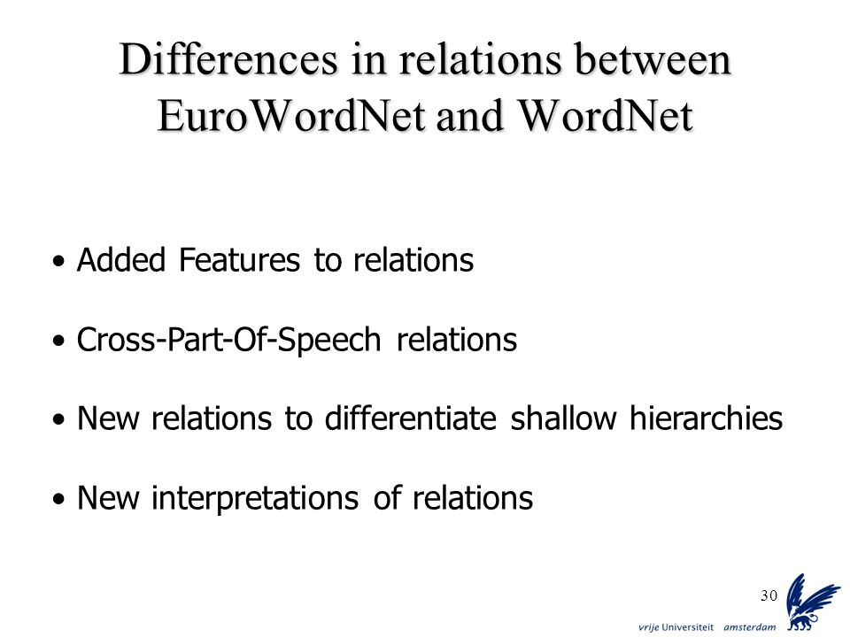 30 Differences in relations between EuroWordNet and WordNet Added Features to relations Cross-Part-Of-Speech relations New relations to differentiate