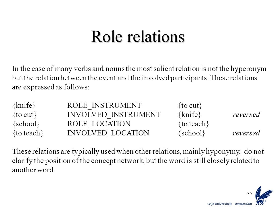 35 Role relations In the case of many verbs and nouns the most salient relation is not the hyperonym but the relation between the event and the involv