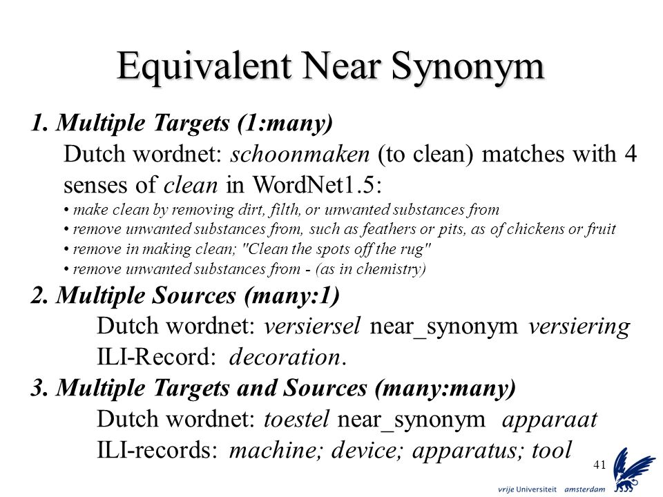 41 Equivalent Near Synonym 1. Multiple Targets (1:many) Dutch wordnet: schoonmaken (to clean) matches with 4 senses of clean in WordNet1.5: make clean