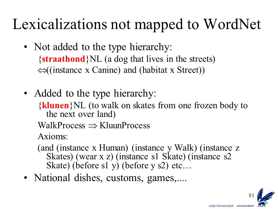 81 Lexicalizations not mapped to WordNet Not added to the type hierarchy: {straathond}NL (a dog that lives in the streets) ((instance x Canine) and (h