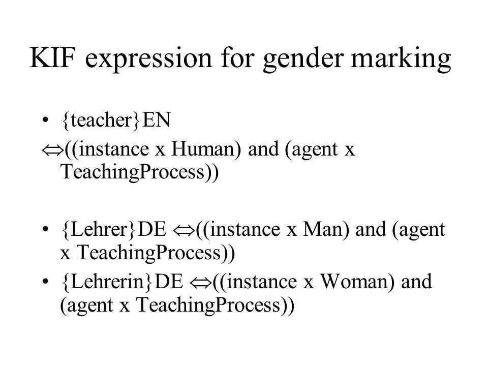 {teacher}EN ((instance x Human) and (agent x TeachingProcess)) {Lehrer}DE ((instance x Man) and (agent x TeachingProcess)) {Lehrerin}DE ((instance x W