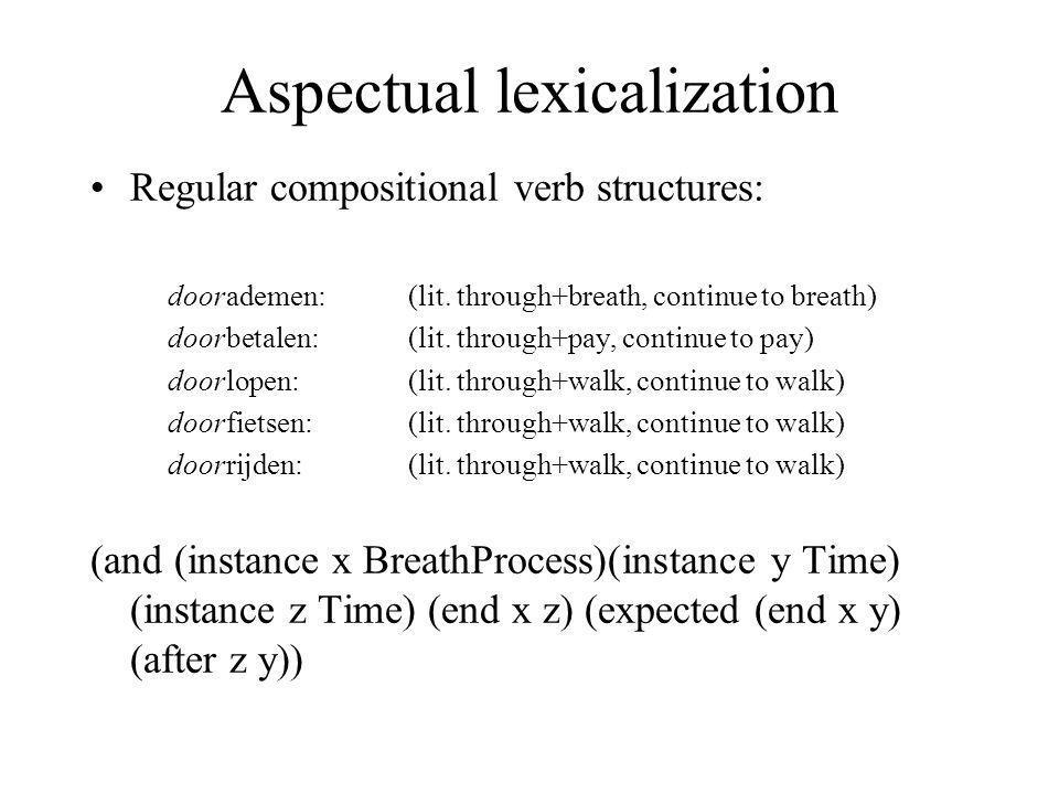 Aspectual lexicalization Regular compositional verb structures: doorademen: (lit. through+breath, continue to breath) doorbetalen:(lit. through+pay, c