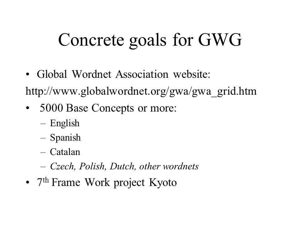 Concrete goals for GWG Global Wordnet Association website: http://www.globalwordnet.org/gwa/gwa_grid.htm 5000 Base Concepts or more: –English –Spanish