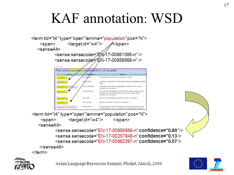 Asian Language Resources Summit, Phuket, March, 2009 17....... KAF annotation : WSD