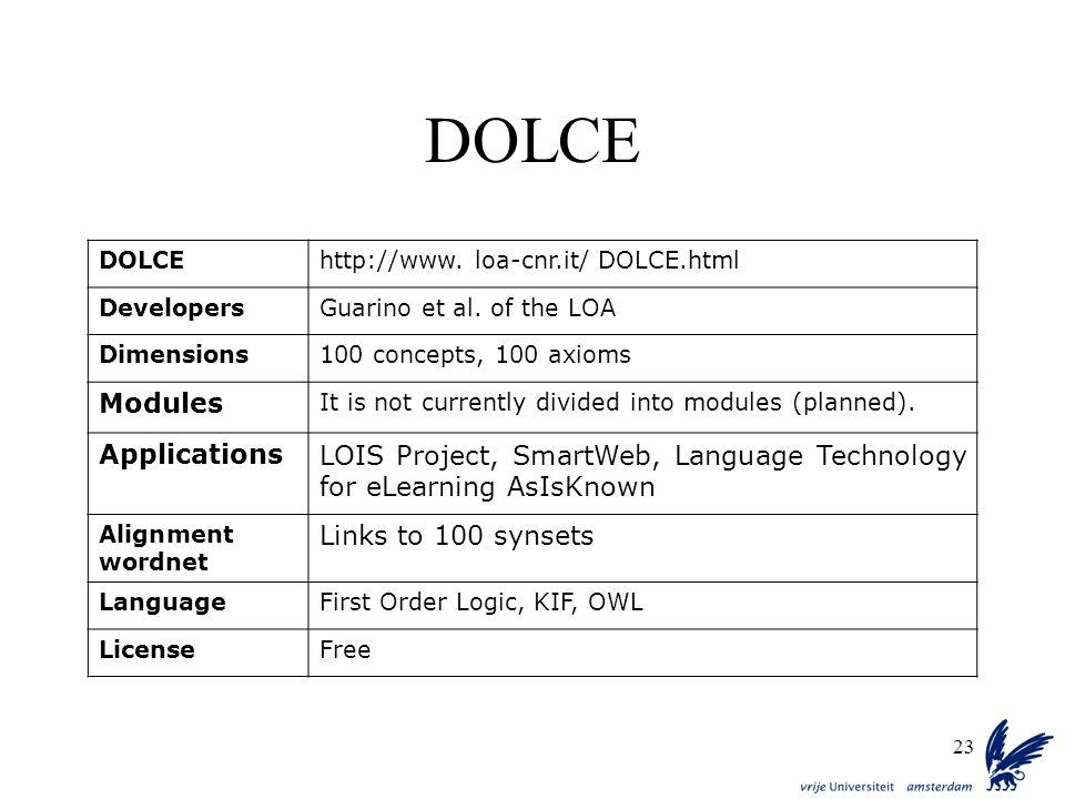 23 DOLCE http://www. loa-cnr.it/ DOLCE.html DevelopersGuarino et al.