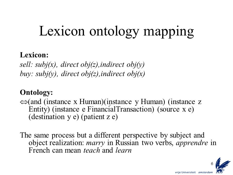 17 Linguistic ontology: Exactly reflects the relations between all the lexicalized words and expressions in a language.