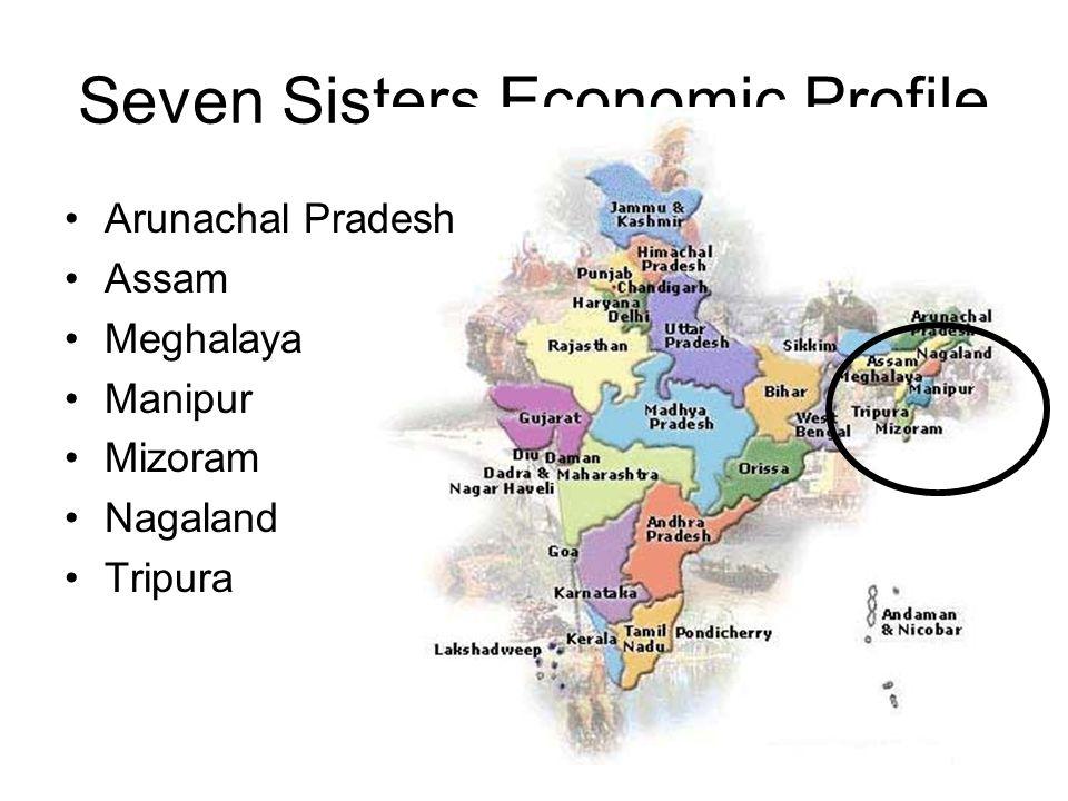 Seven Sisters Economic Profile Arunachal Pradesh Assam Meghalaya Manipur Mizoram Nagaland Tripura