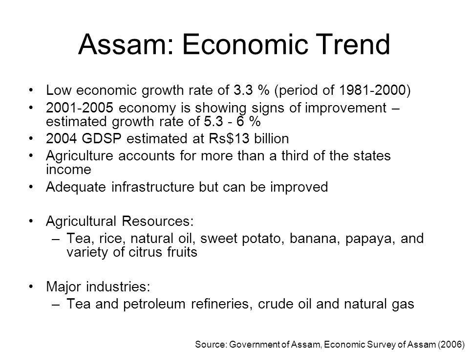Assam: Economic Trend Low economic growth rate of 3.3 % (period of 1981-2000) 2001-2005 economy is showing signs of improvement – estimated growth rat