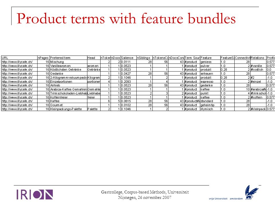 Gastcollege, Corpus-based Methods, Universiteit Nijmegen, 26 november 2007 Product terms with feature bundles