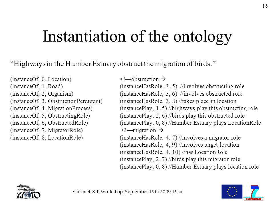 Flarenet-Silt Workshop, September 19th 2009, Pisa 18 Instantiation of the ontology Highways in the Humber Estuary obstruct the migration of birds.