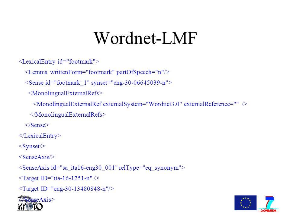 Wordnet-LMF