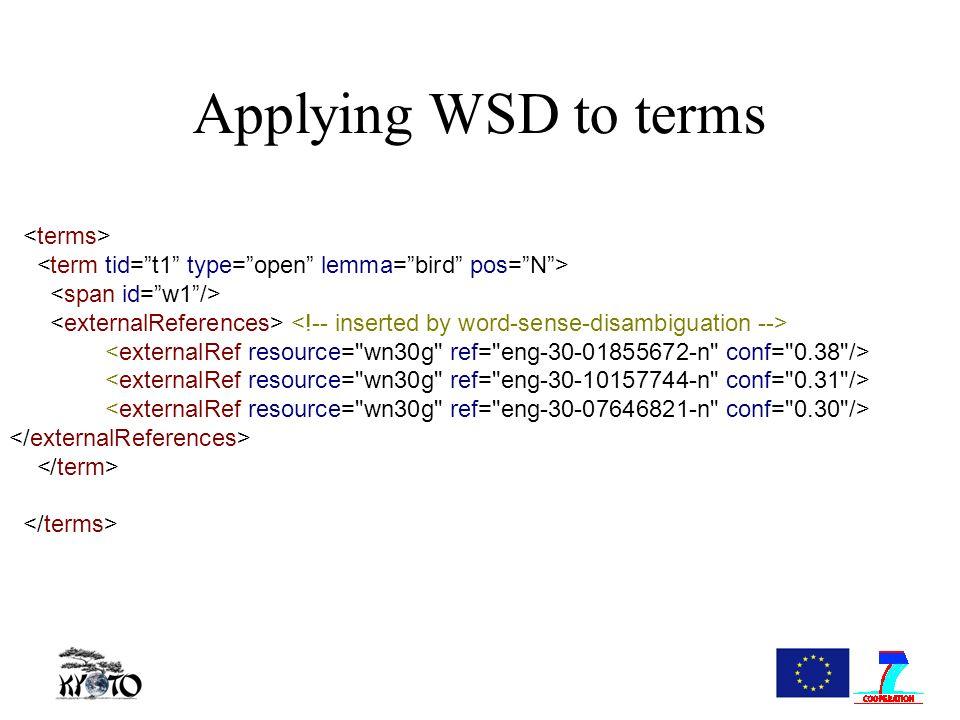 Applying WSD to terms