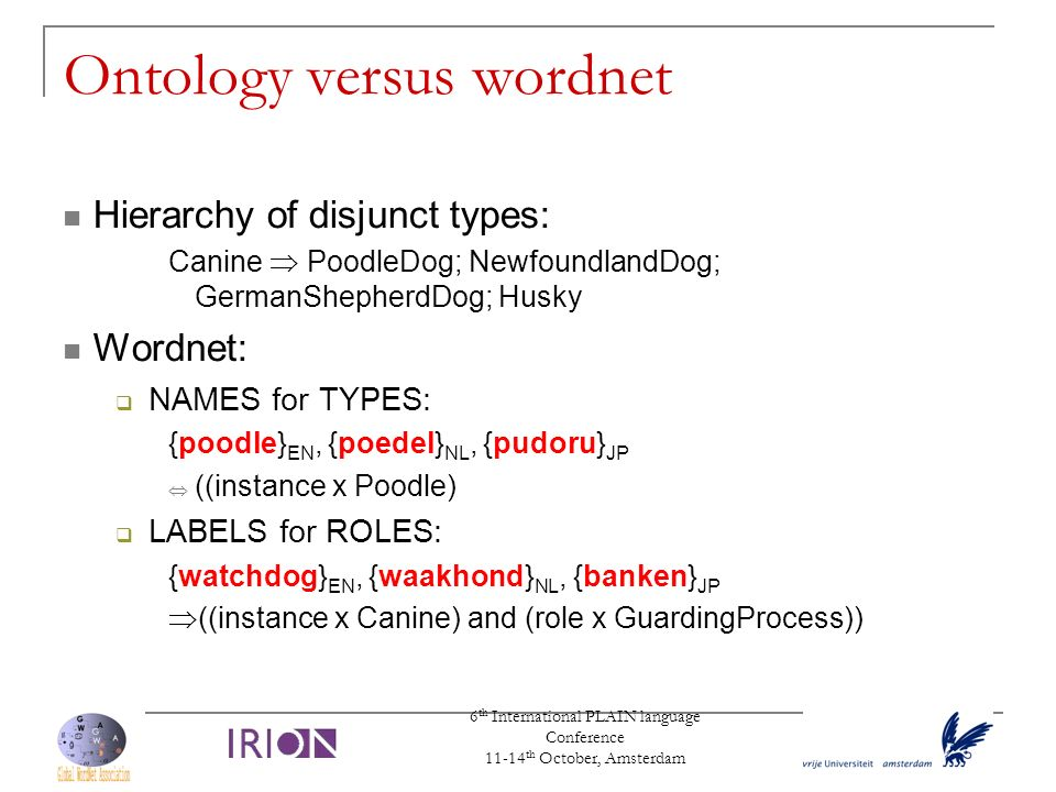 6 th International PLAIN language Conference 11-14 th October, Amsterdam Ontology versus wordnet Hierarchy of disjunct types: Canine PoodleDog; Newfou