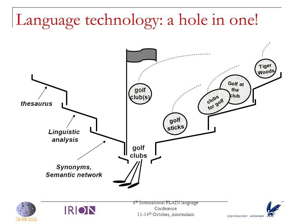 6 th International PLAIN language Conference 11-14 th October, Amsterdam Synonyms, Semantic network thesaurus golf club(s) Tiger Woods golf sticks Lan