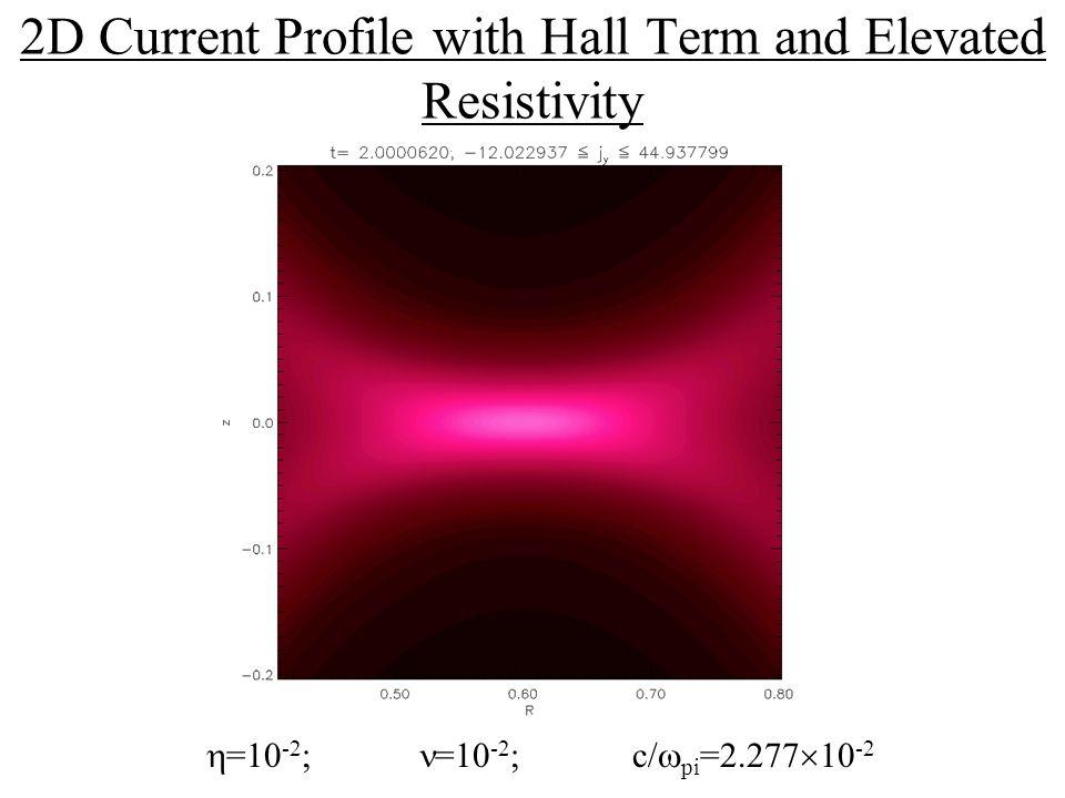 Fluid Flow Lines =2 10 -3 ; =10 -2 ;c/ pi =2.277 10 -2 flux contours separatrix ion flow electron flow symmetry axes Max ion speed is 1.084 v A at (.4