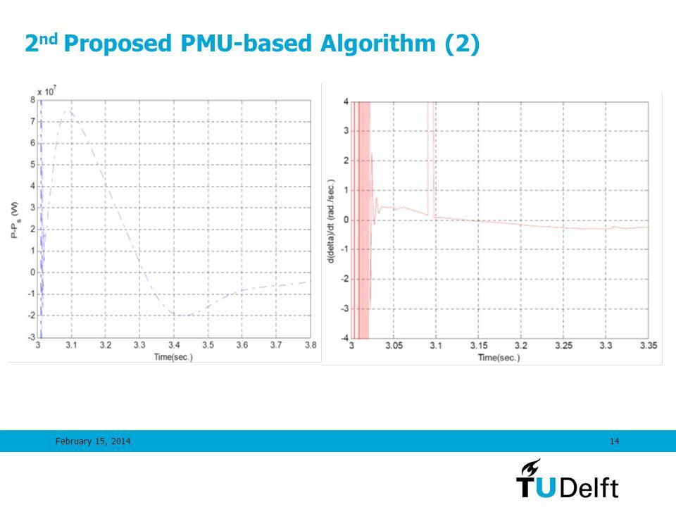February 15, 201414 2 nd Proposed PMU-based Algorithm (2)