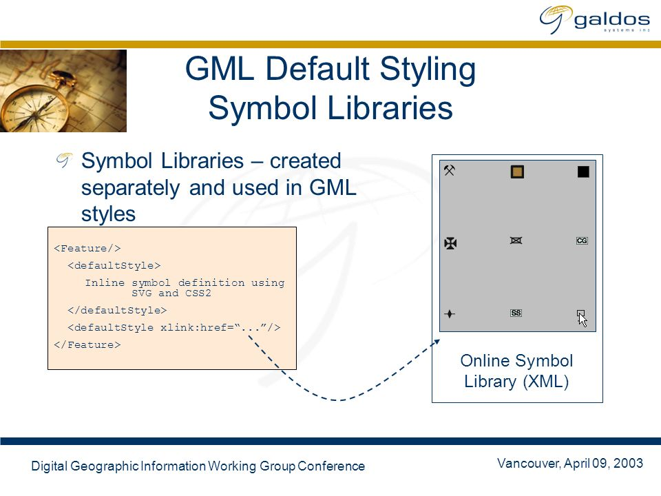 Vancouver, April 09, 2003 Digital Geographic Information Working Group Conference GML Default Styling Symbol Libraries Symbol Libraries – created separately and used in GML styles Online Symbol Library (XML) Inline symbol definition using SVG and CSS2