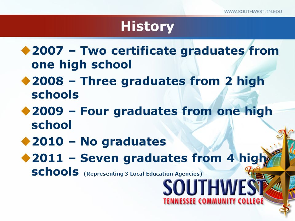 History 2007 – Two certificate graduates from one high school 2008 – Three graduates from 2 high schools 2009 – Four graduates from one high school 20