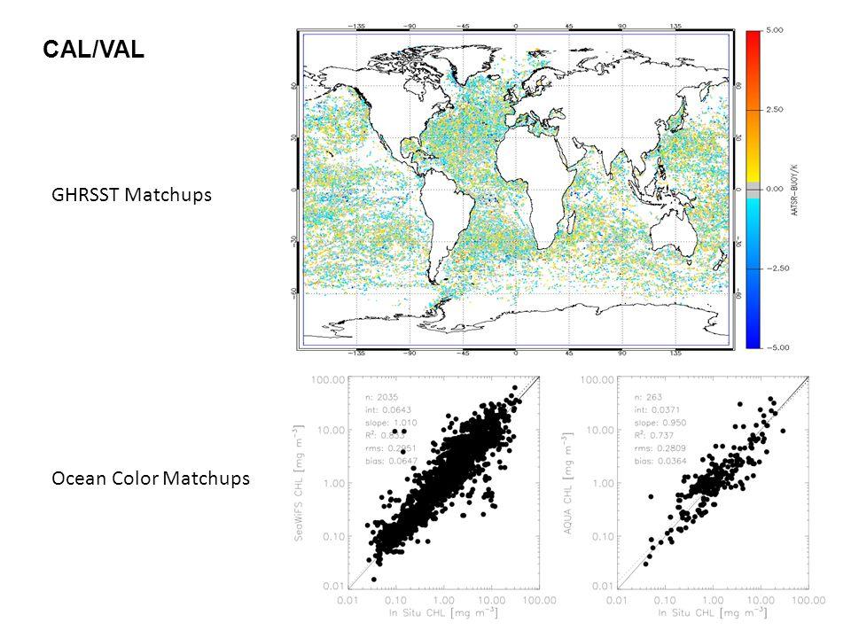 GHRSST Matchups Ocean Color Matchups CAL/VAL
