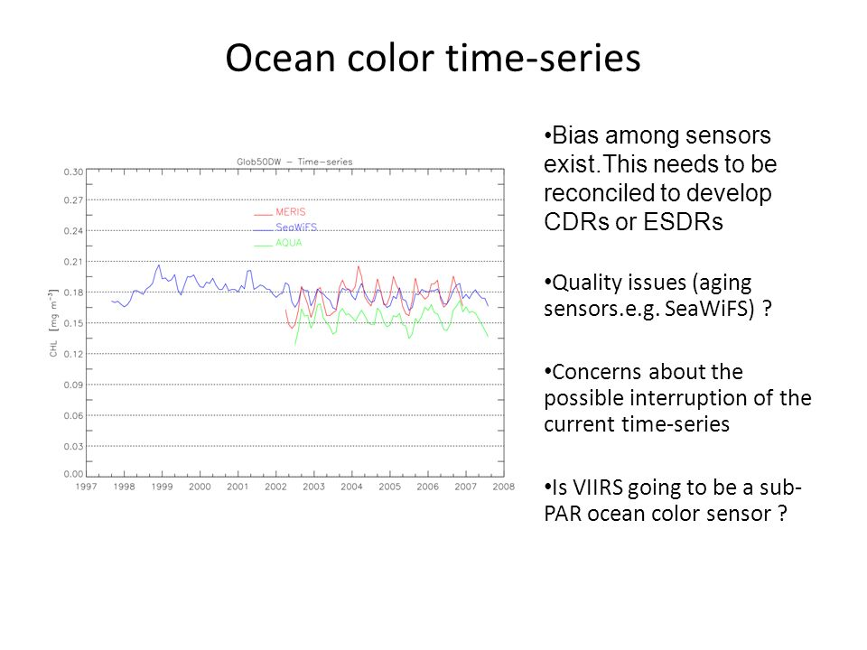 Ocean color time-series Bias among sensors exist.This needs to be reconciled to develop CDRs or ESDRs Quality issues (aging sensors.e.g.
