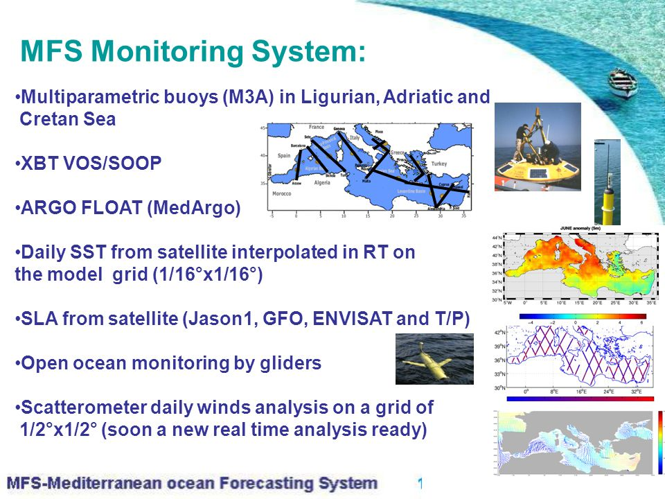 Multiparametric buoys (M3A) in Ligurian, Adriatic and Cretan Sea XBT VOS/SOOP ARGO FLOAT (MedArgo) Daily SST from satellite interpolated in RT on the model grid (1/16°x1/16°) SLA from satellite (Jason1, GFO, ENVISAT and T/P) Open ocean monitoring by gliders Scatterometer daily winds analysis on a grid of 1/2°x1/2° (soon a new real time analysis ready) MFS Monitoring System: